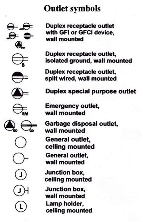 6 best images of outlet symbol diagram electrical floor