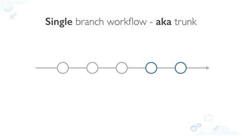 git tutorial single developer trust the merge and branch simplification musings
