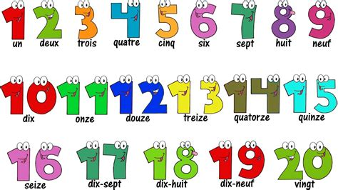 Le Numbers 1to 20 K2 lesson numbers 1 20 compter jusqu 224 20 learn