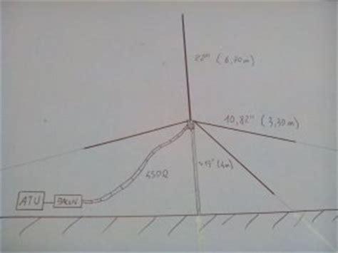 antenna pattern xml quot vertical quot ocf dipole qrz forums