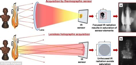 how does the room work holographic can see firefighters see through flames daily mail