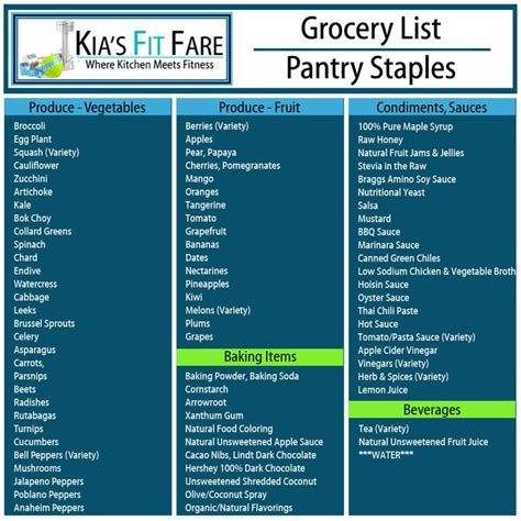 grocery list pantry staples healthy food