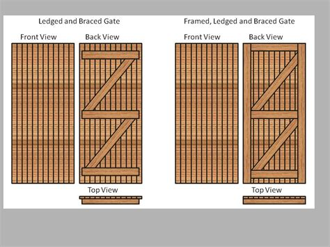 wood gate design for house the garden gate designs wood garden design details rustic wood gates miss rumphius