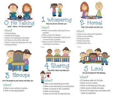 Behaviour Modification Classroom Management by Classroom Management Activities Voice Levels