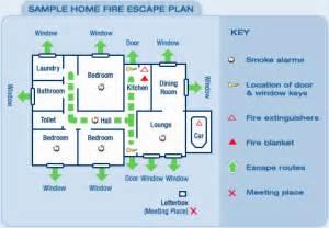 home evacuation plan fesa home fire escape plan