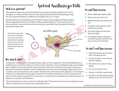pros  cons   epidural fact sheet  birth blog