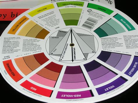 besf of ideas other tips before painting your favorites room walls with color wheel schemes