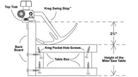 kreg table saw fence workshop wednesday miter saw fence and kreg trak the