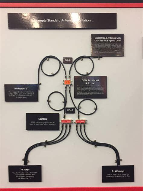 dish pro plus wiring diagram 28 wiring diagram images