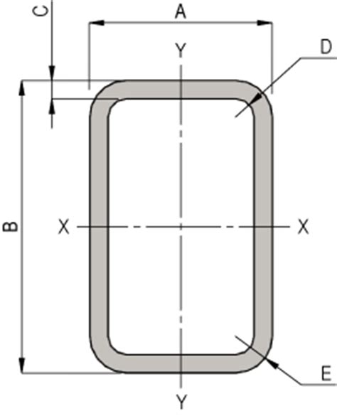 rectangular hollow section properties eicac steel rhs page