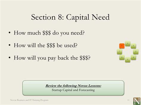 how much do you pay for section 8 housing lesson 24 writing a business plan