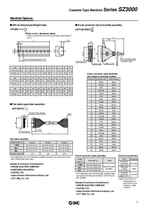pretty smc solenoid valve wiring diagram gallery