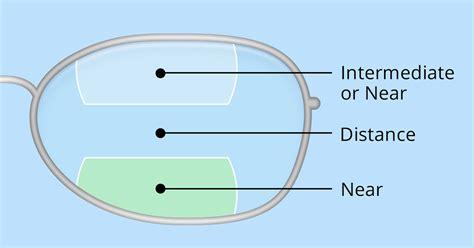 progressive bifocals bifocals and trifocals a complete guide