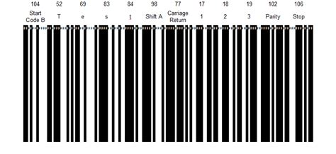 resistors barcode resistor barcodes 28 images buy resistor 220 ohm in india fab to lab resistor color codes