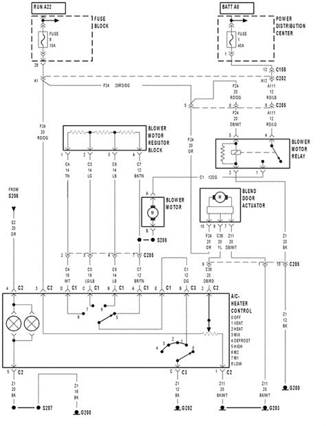 2006 jeep wrangler blower motor resistor diagram the heater fan does not work in my 2000 jeep wrangler checked fuses and all whats next