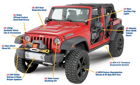 Jeep Wrangler Performance Parts Wrangler Parts And Accessories Keene Chrysler Dodge Jeep Ram