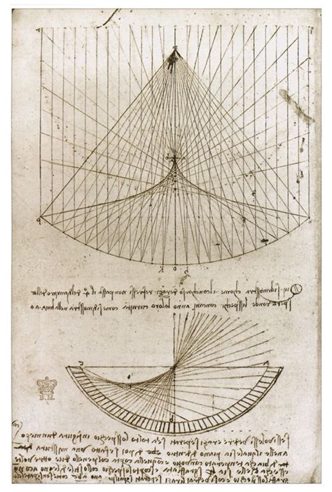 leonardo da vinci the mathematician biography 1000 images about leonardo da vinci art on pinterest