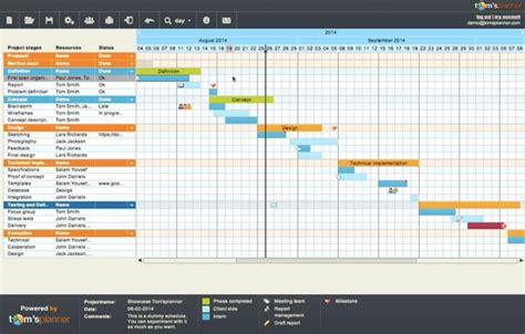 best chart software gantt chart best software driverlayer search engine