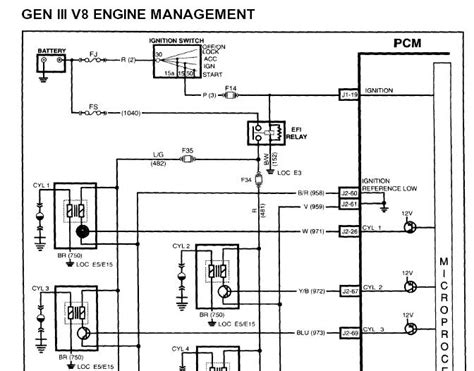 saturn ls1 engine diagram get free image about wiring