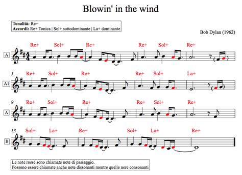 testo blowing in the wind musicum notes blowin in the wind