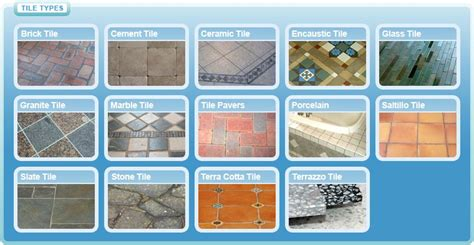 Different Type Of Flooring Materials by Tile Floor Types By Findanyfloor