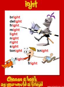 ight word family phonics poster ideal printable for