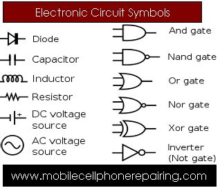 circuit symbol circuit schematic symbols of electronic