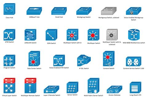 Network Layout Symbols | lan diagrams physical office network diagrams diagram