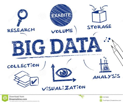 the big unlock harnessing data and growing digital health businesses in a value based care era books big data chart stock illustration image 51875884