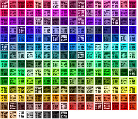 np1 color chart k l cores