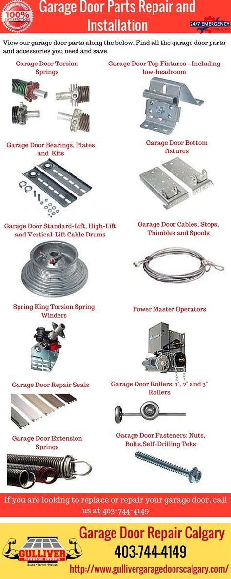 Overhead Doors Parts Overhead Garage Door Parts Garage Safety Basics Overhead Door Sectional Garage Doors Garage