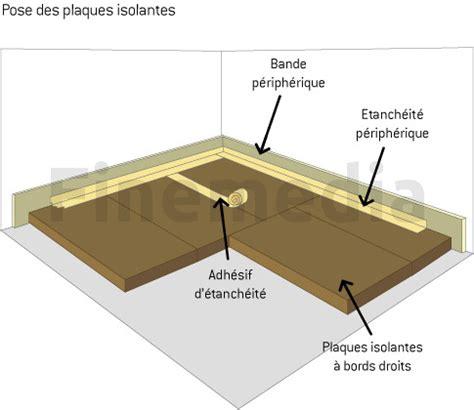 Chauffage Au Sol Electrique Parquet 2417 by Isolant Plancher Chauffant Choisir L Isolation Du