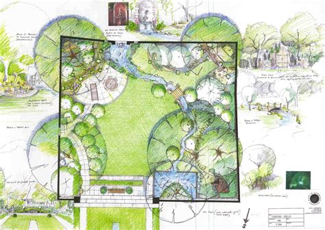 backyard plan good exle of a formal rectangular lawn leading into a