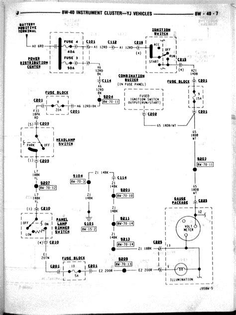 100 1987 jeep wrangler cluster wiring diagram