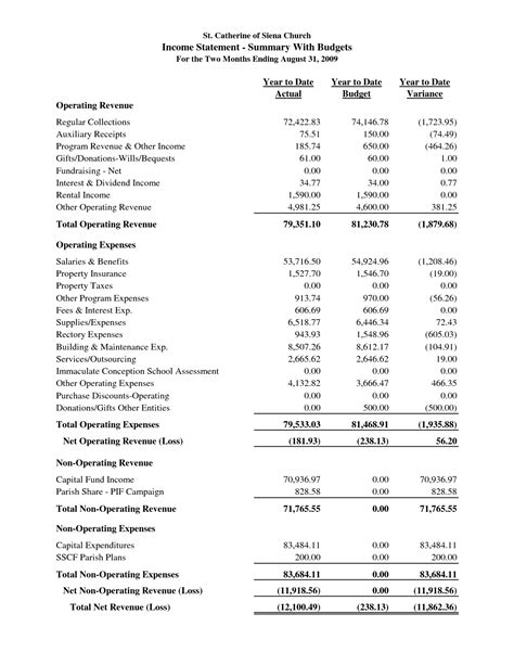 church balance sheet template best photos of church income statement excel church