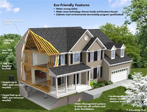 eco friendly home plans 20 photos bestofhouse net 5862 features eco friendly homes bestofhouse net 2405