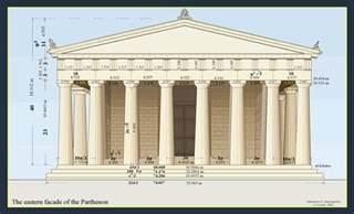 Floor Plan Of Parthenon Metron Ariston Parthenon