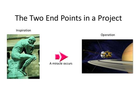 Project Management Lecture Notes For Mba by Mba Ii Pmom Unit 4 1 Project Management A