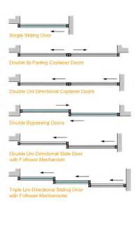 25 best ideas about double sliding doors on pinterest