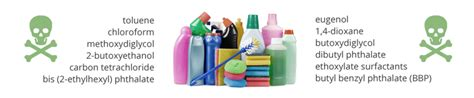 toxic household items diy cleaning products drjockers