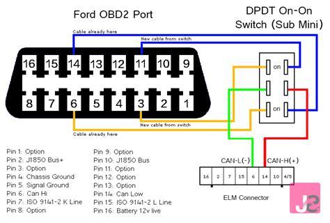 obd2 wiring diagram focccus central ecu config edit elm327 focus mk3