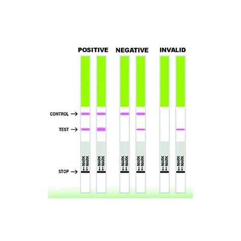 test di ovulazione come funziona test di ovulazione come funziona e come si usa periodo