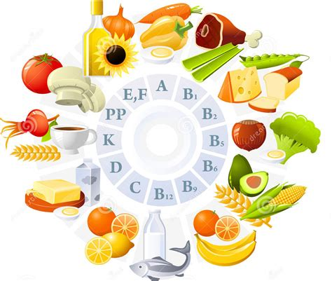 conoces los  vitaminas  minerales  te aportan los alimentos nutrisalud