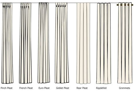drapery heading styles 6 things you need to know about window treatments ehow