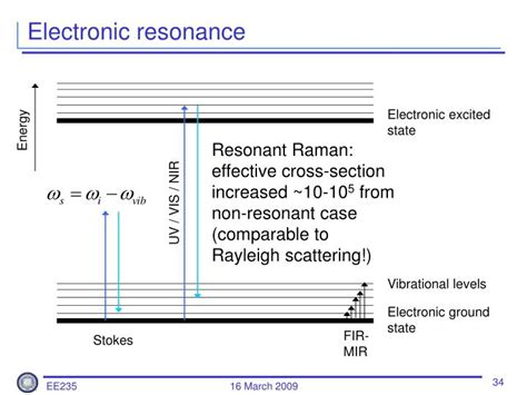 raman scattering cross section ppt raman spectroscopy of nanostructures powerpoint