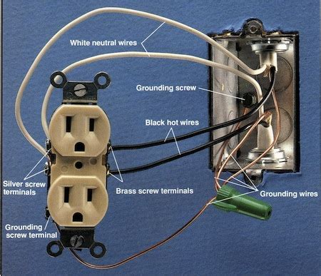 how to wire electrical outlets diagram