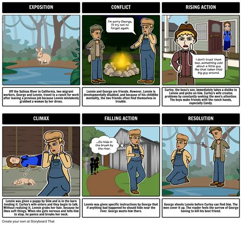 sparknotes of mice and men section 4 of mice and men plot diagram storyboard by rebeccaray