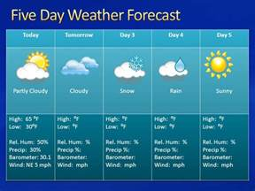 Weather Report Template weather report template daily construction report template 25 free