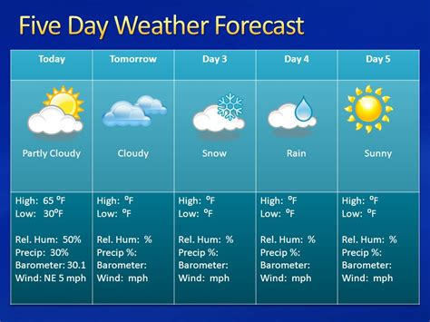 weather report template directions use this powerpoint template to create your