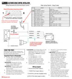Service Electric Brake System Jeep Grand 2005 2005 Jeep Grand Service Electric Brake System Light